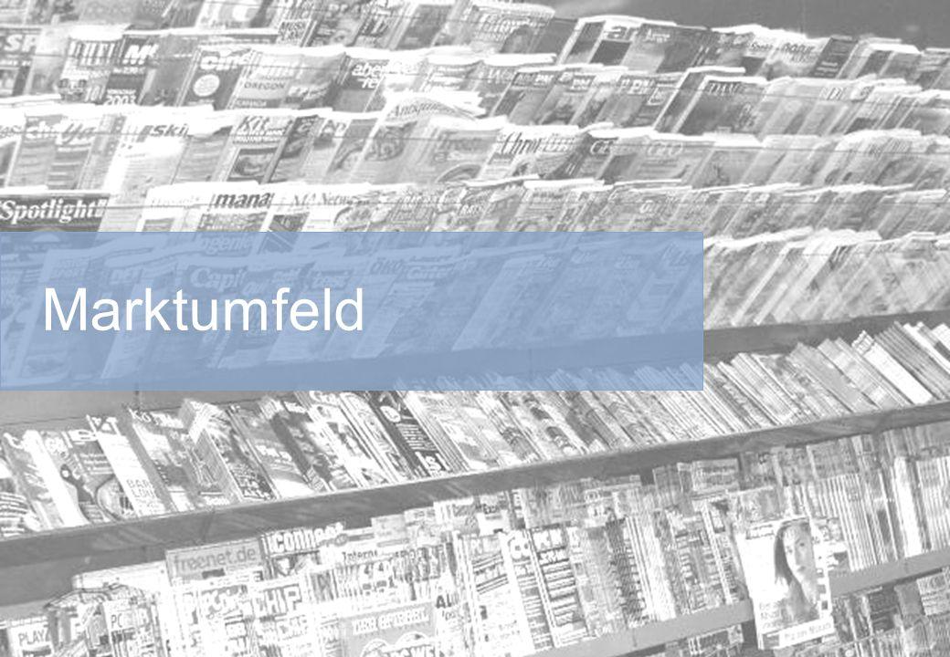 Marktumfeld