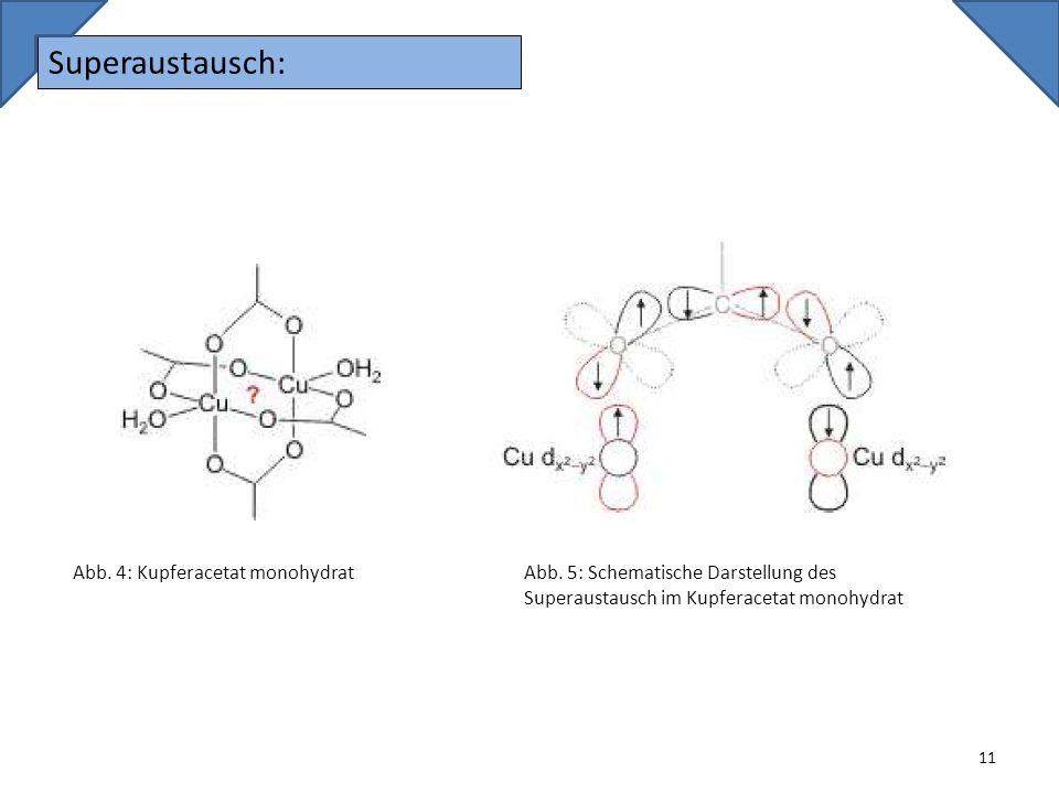Superaustausch: Abb. 4: Kupferacetat monohydrat