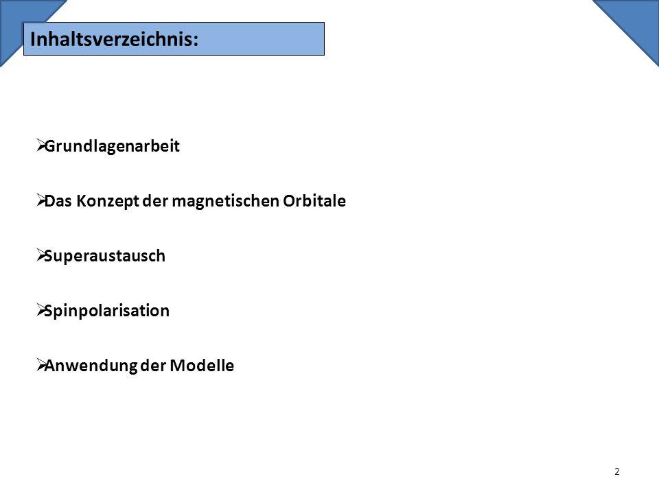 Inhaltsverzeichnis: Grundlagenarbeit