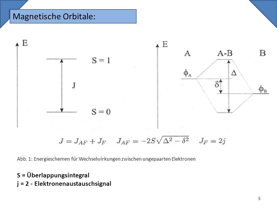 Magnetische Orbitale:
