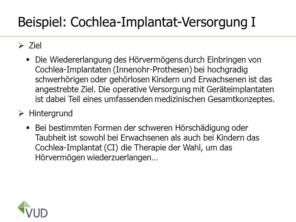 Beispiel: Cochlea-Implantat-Versorgung I