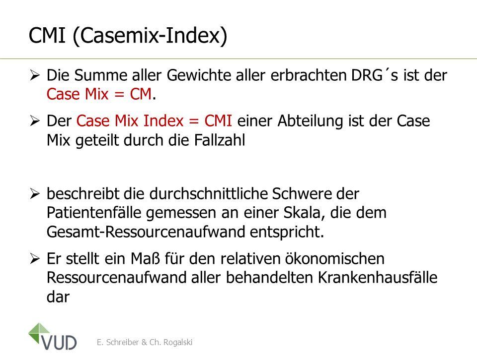 CMI (Casemix-Index)Die Summe aller Gewichte aller erbrachten DRG´s ist der Case Mix = CM.