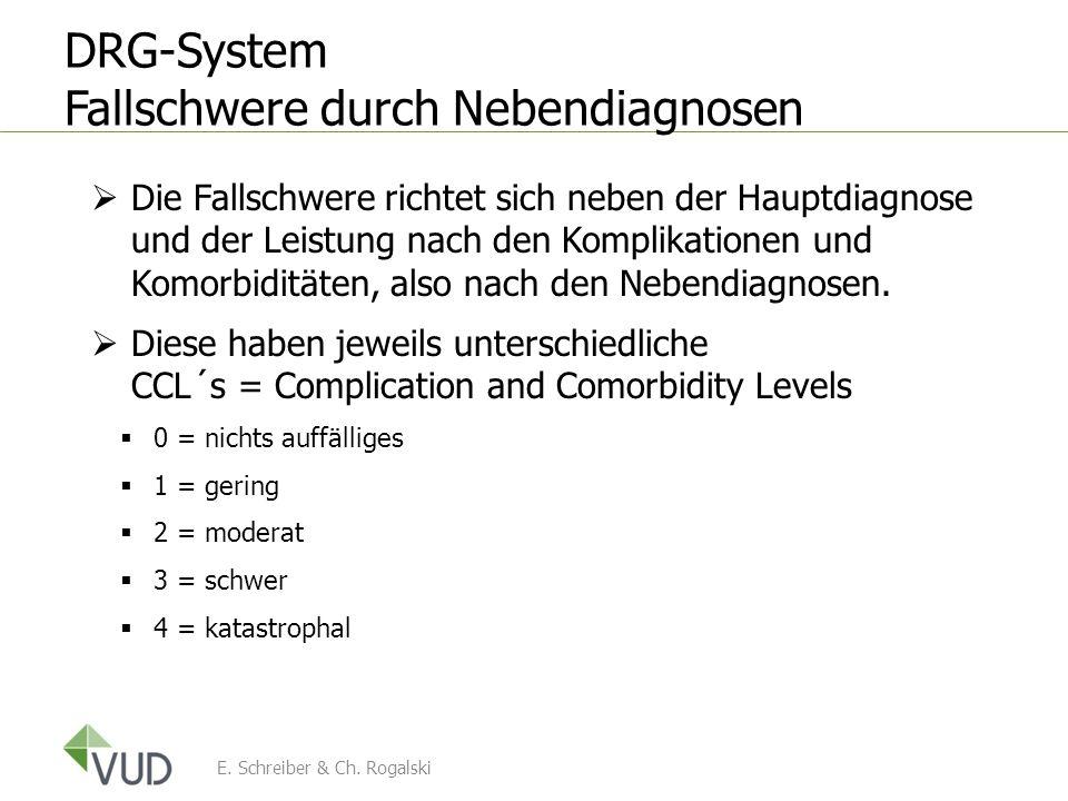 DRG-System Fallschwere durch Nebendiagnosen