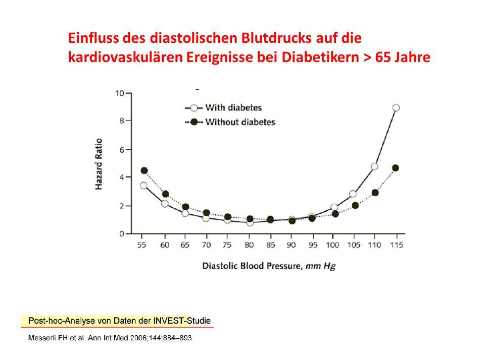 Einfluss des diastolischen Blutdrucks auf die kardiovaskulären Ereignisse bei Diabetikern > 65 Jahre
