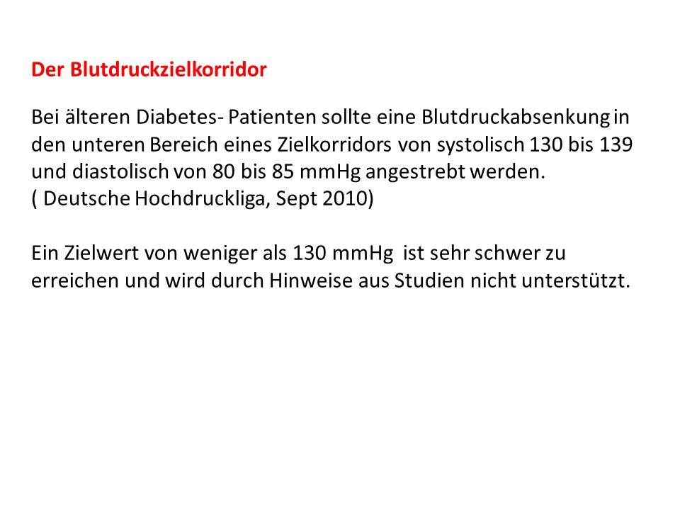 Der Blutdruckzielkorridor