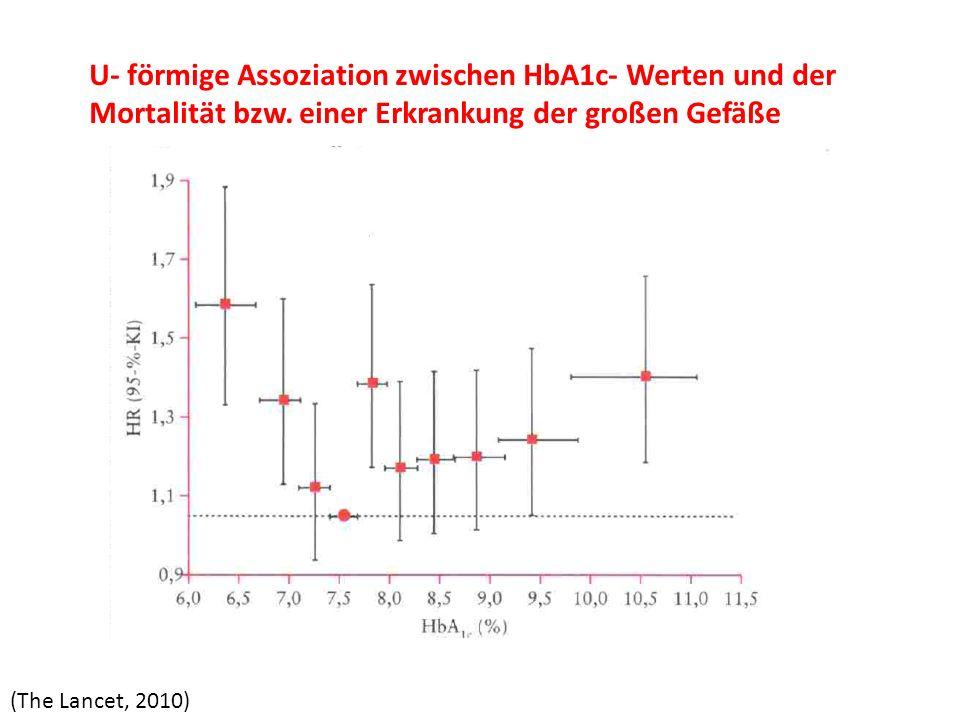 U- förmige Assoziation zwischen HbA1c- Werten und der Mortalität bzw