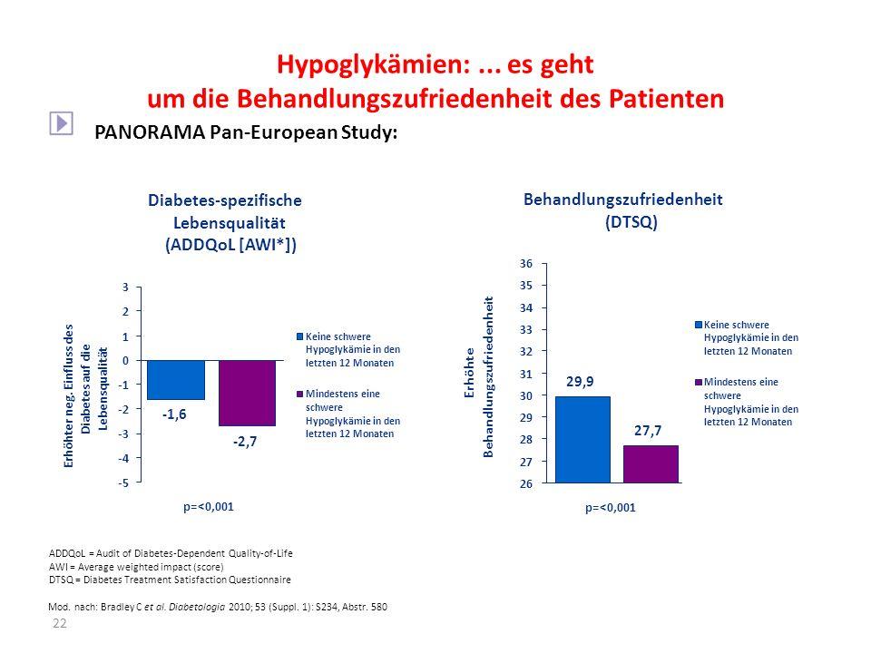 Hypoglykämien: ... es geht um die Behandlungszufriedenheit des Patienten