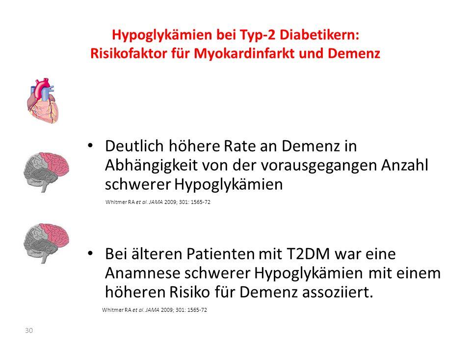 Hypoglykämien bei Typ-2 Diabetikern: Risikofaktor für Myokardinfarkt und Demenz