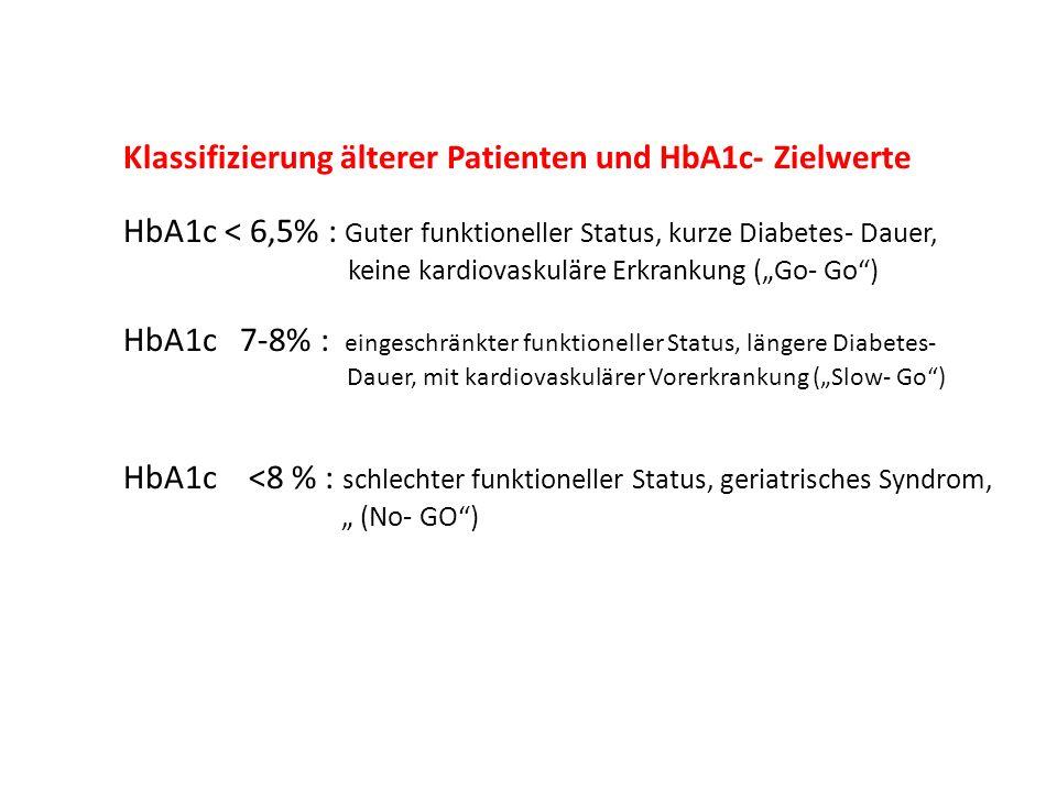 Klassifizierung älterer Patienten und HbA1c- Zielwerte
