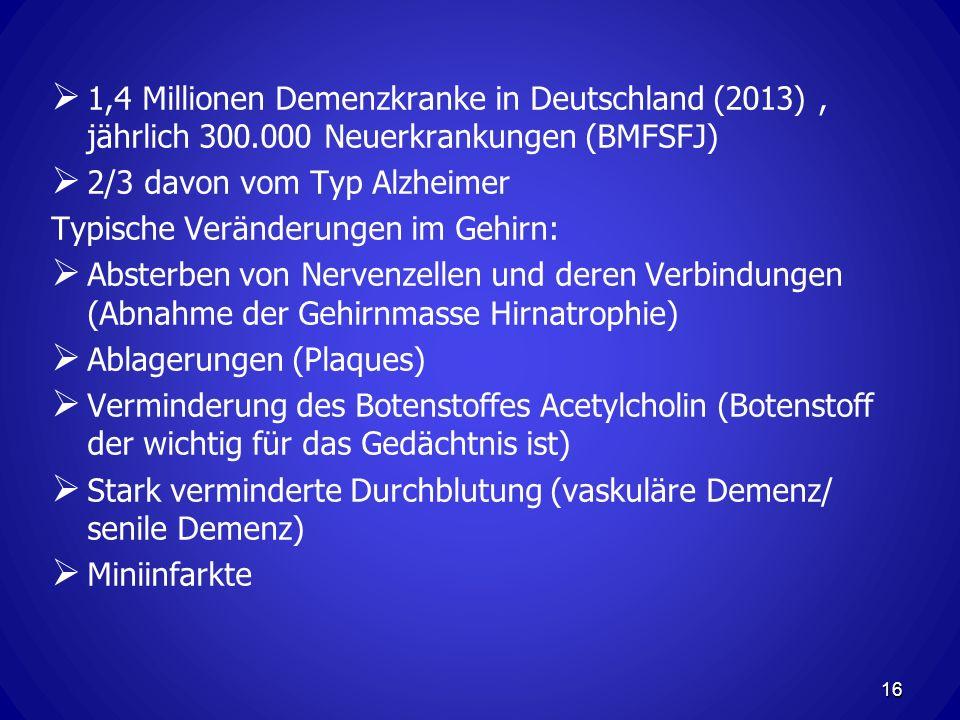 1,4 Millionen Demenzkranke in Deutschland (2013) , jährlich 300