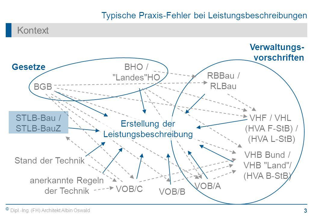 Kontext Verwaltungs-vorschriften Gesetze BHO / Landes HO