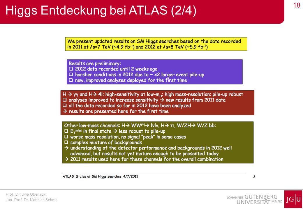 Higgs Entdeckung bei ATLAS (2/4)