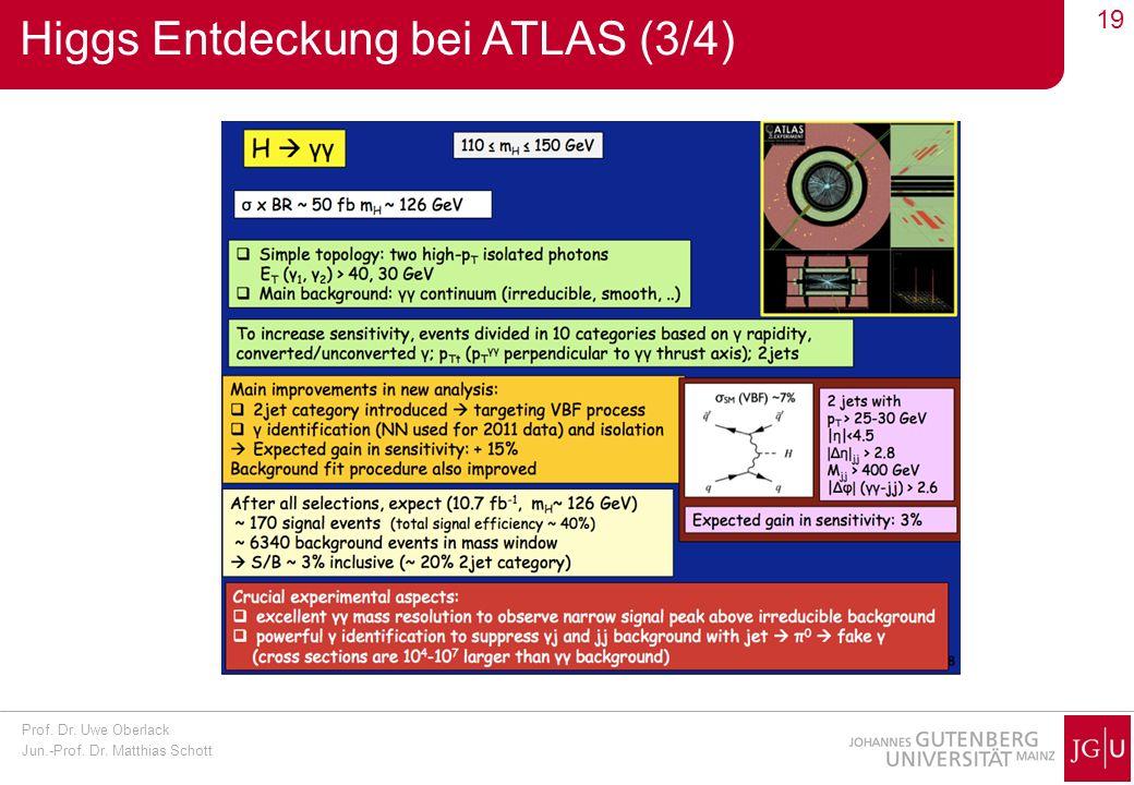 Higgs Entdeckung bei ATLAS (3/4)