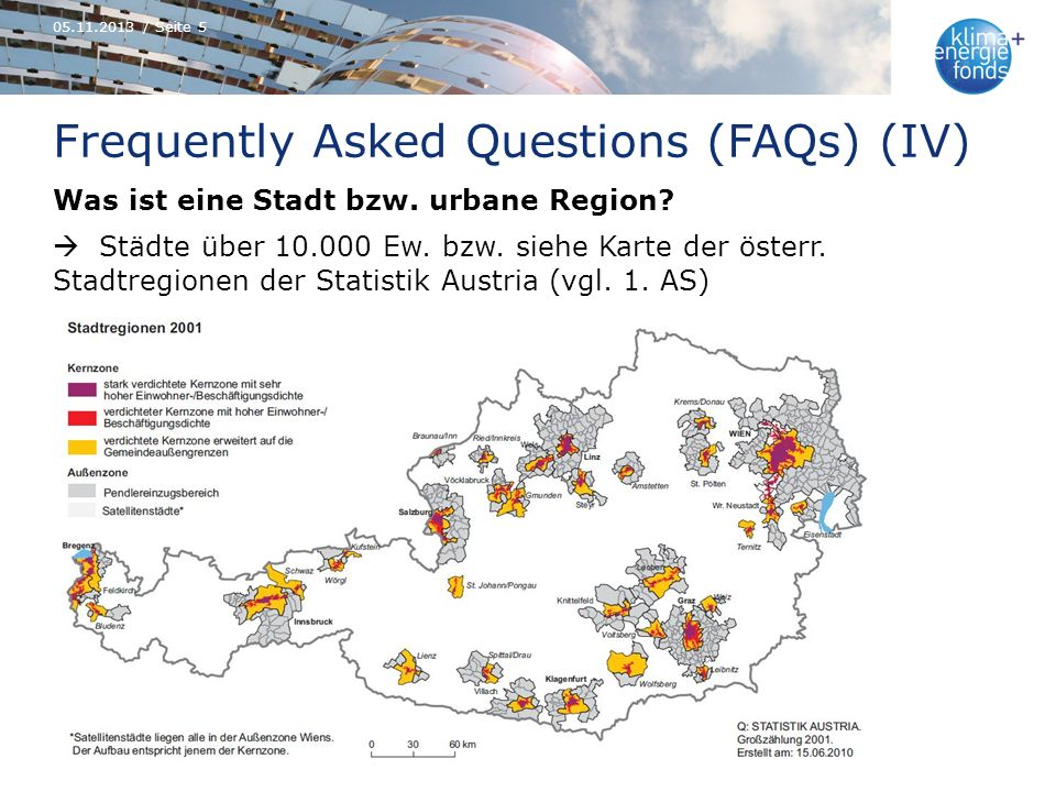 Frequently Asked Questions (FAQs) (IV)