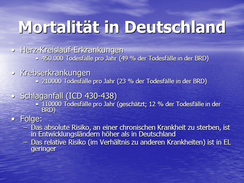 Mortalität in Deutschland