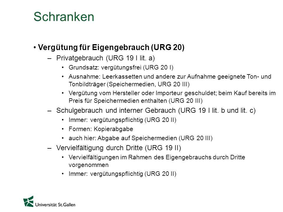 Schranken Vergütung für Eigengebrauch (URG 20)