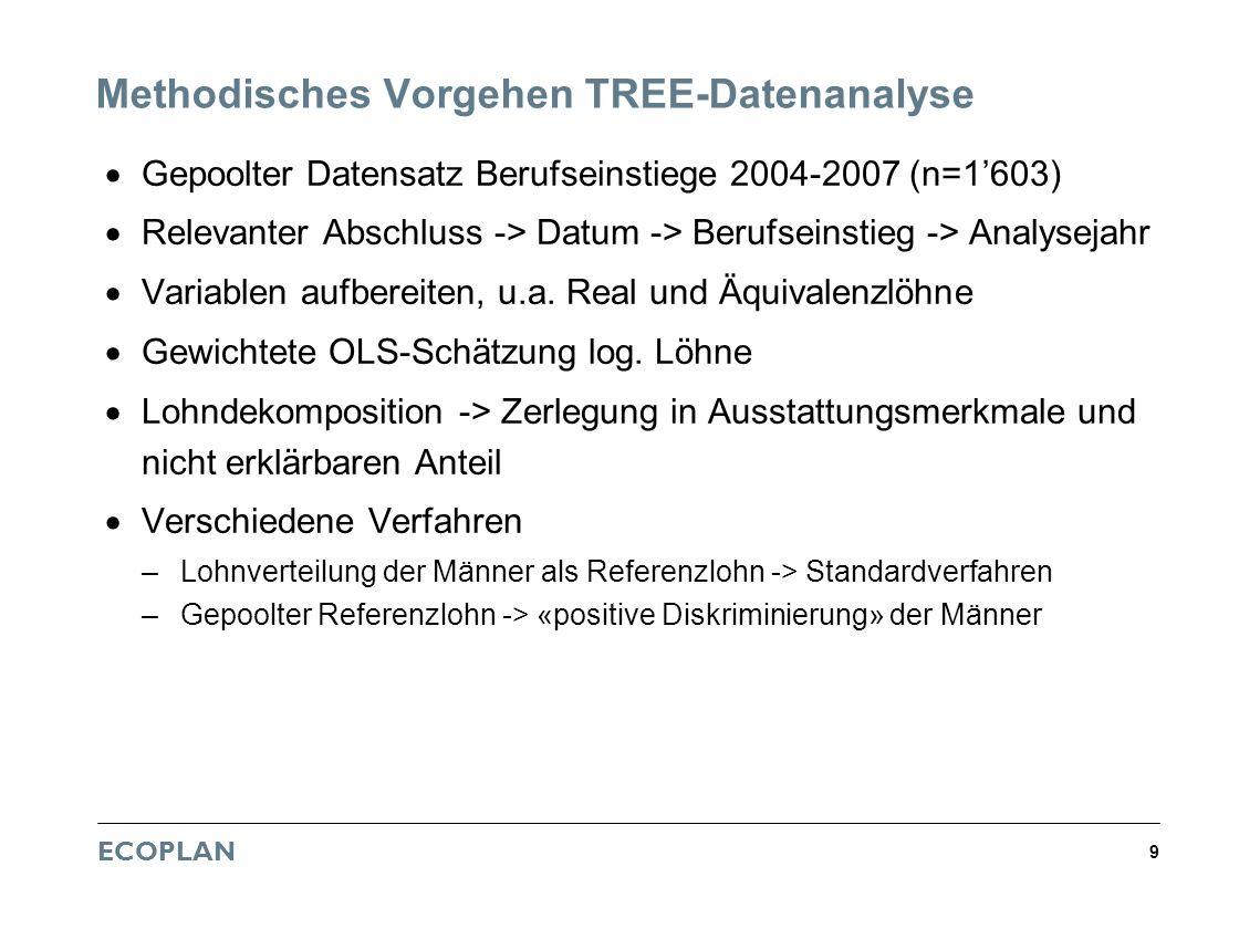 Methodisches Vorgehen TREE-Datenanalyse