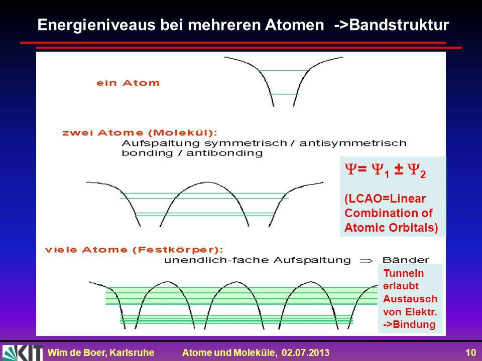 Energieniveaus bei mehreren Atomen ->Bandstruktur