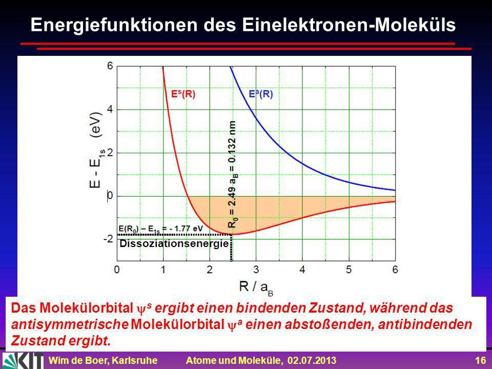 Energiefunktionen des Einelektronen-Moleküls