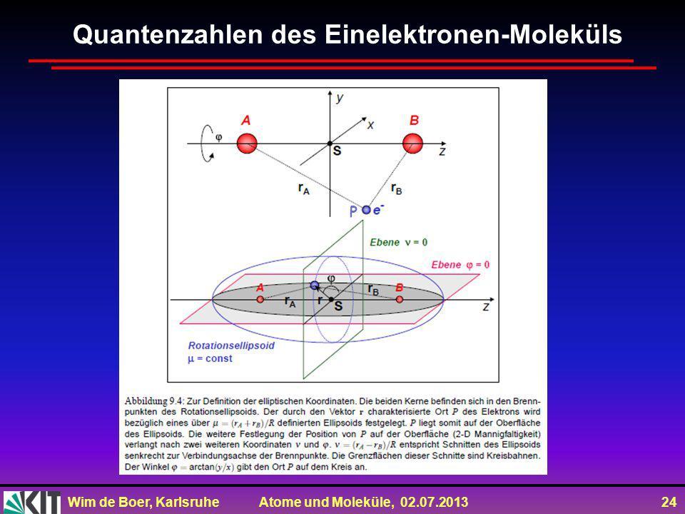 Quantenzahlen des Einelektronen-Moleküls