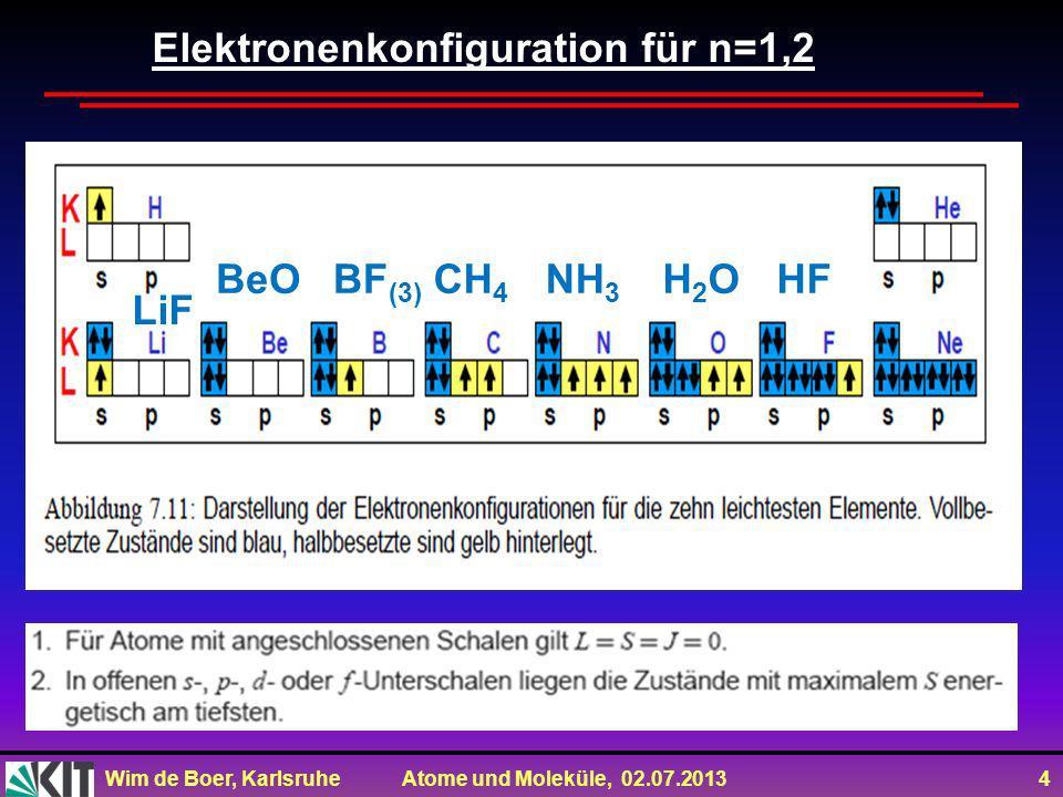 Elektronenkonfiguration für n=1,2