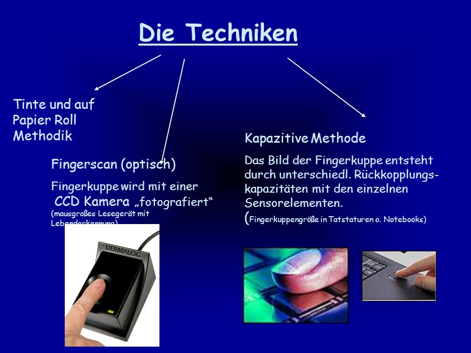 Die Techniken Tinte und auf Papier Roll Methodik Kapazitive Methode