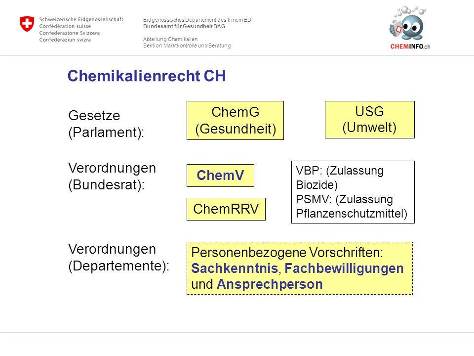 Chemikalienrecht CH ChemG (Gesundheit) Gesetze (Parlament):