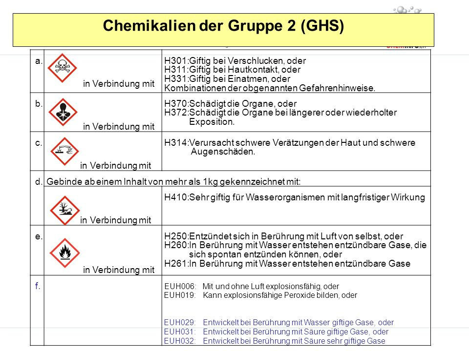 Chemikalien der Gruppe 2 (GHS)