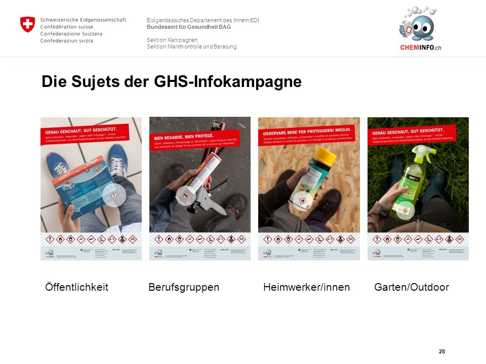 Die Sujets der GHS-Infokampagne