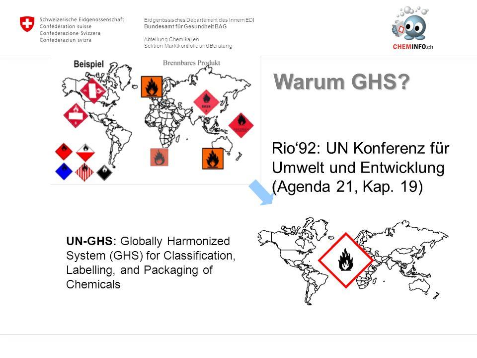 Warum GHS Rio'92: UN Konferenz für
