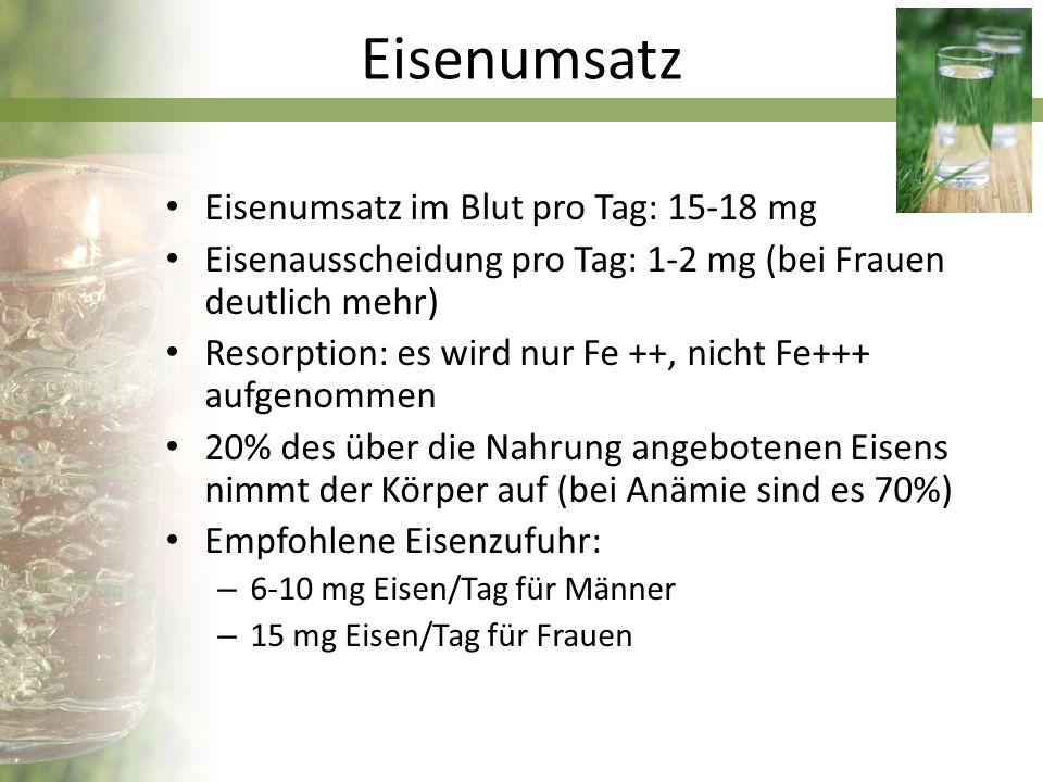 Eisenumsatz Eisenumsatz im Blut pro Tag: 15-18 mg