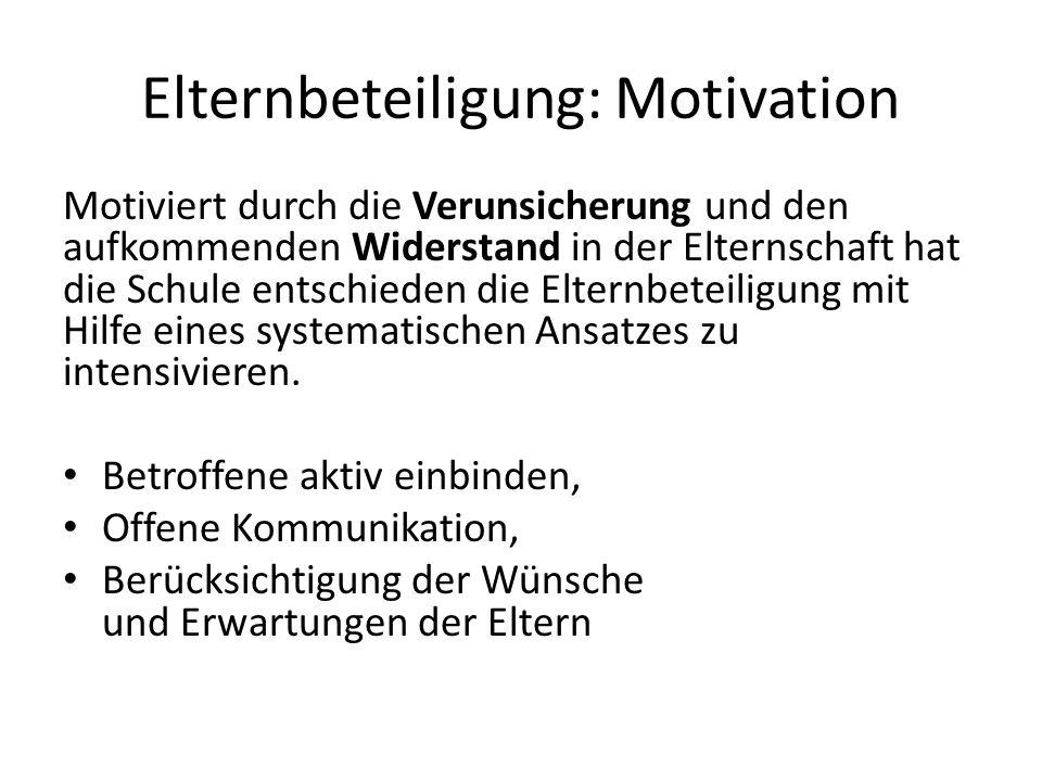 Elternbeteiligung: Motivation