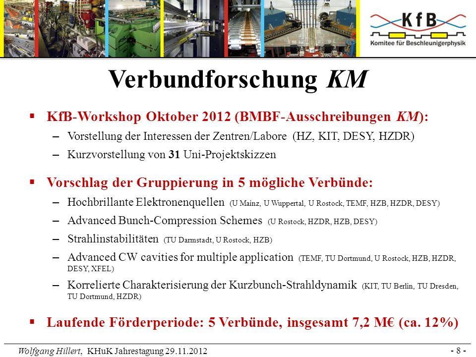 Verbundforschung KMKfB-Workshop Oktober 2012 (BMBF-Ausschreibungen KM): Vorstellung der Interessen der Zentren/Labore (HZ, KIT, DESY, HZDR)