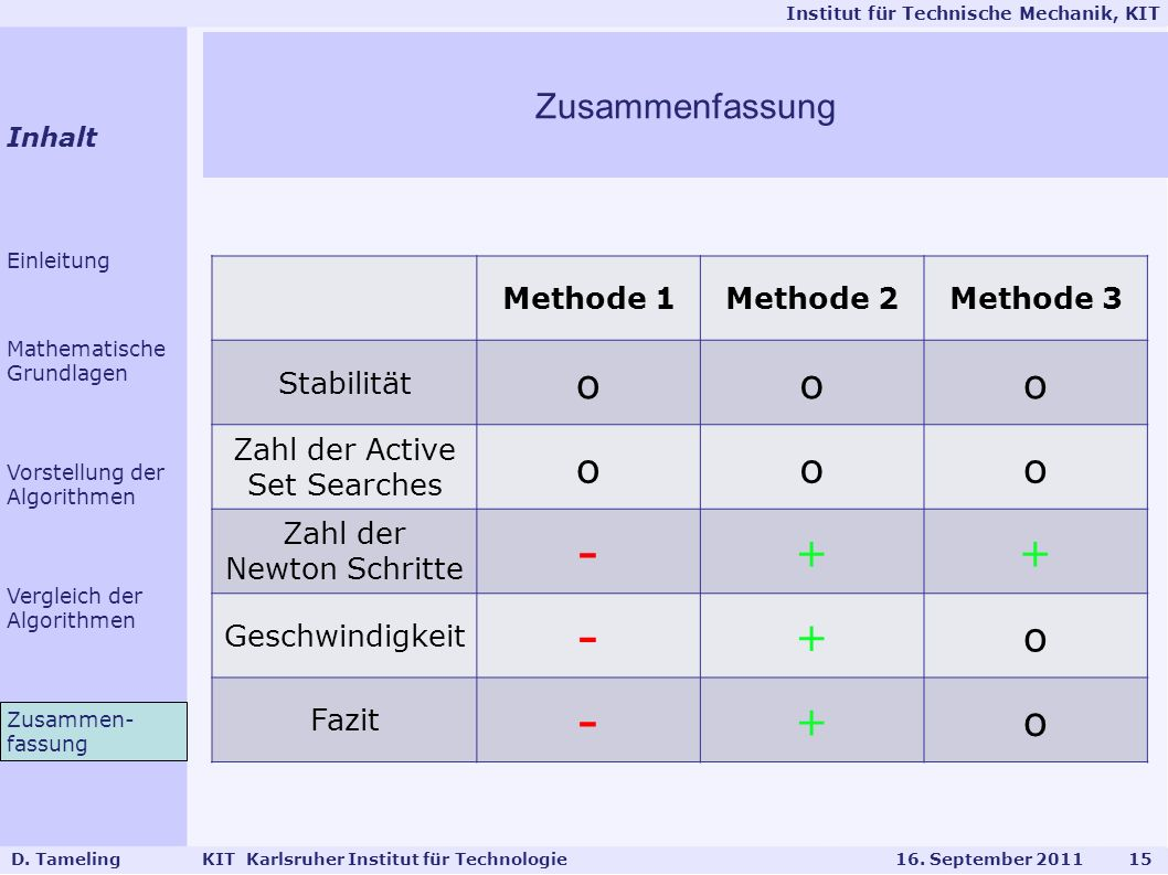 Zahl der Active Set Searches