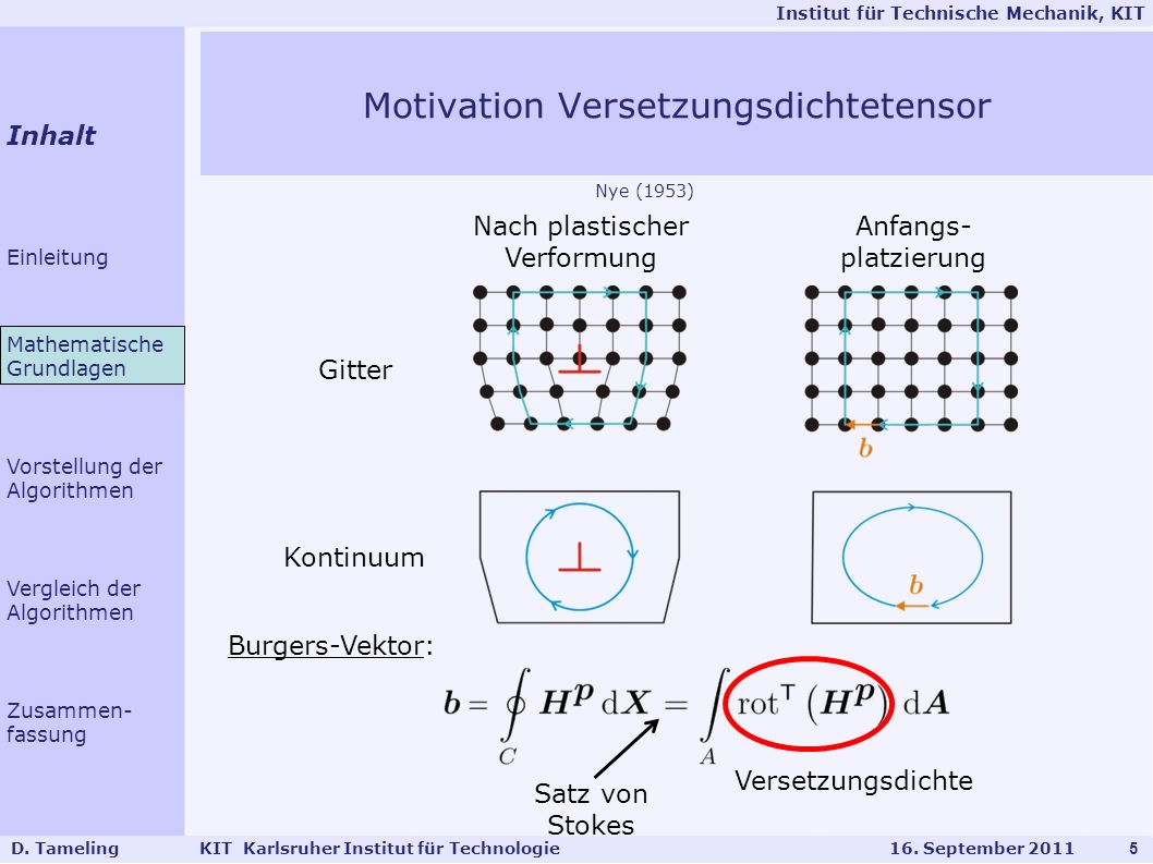 Motivation Versetzungsdichtetensor