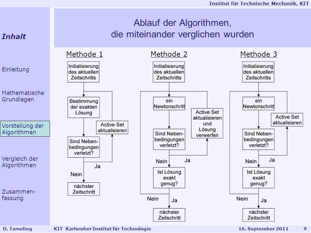 Ablauf der Algorithmen, die miteinander verglichen wurden