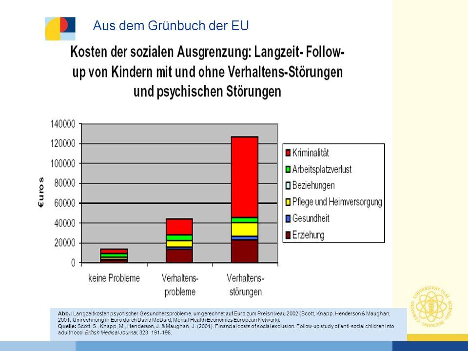 Aus dem Grünbuch der EU