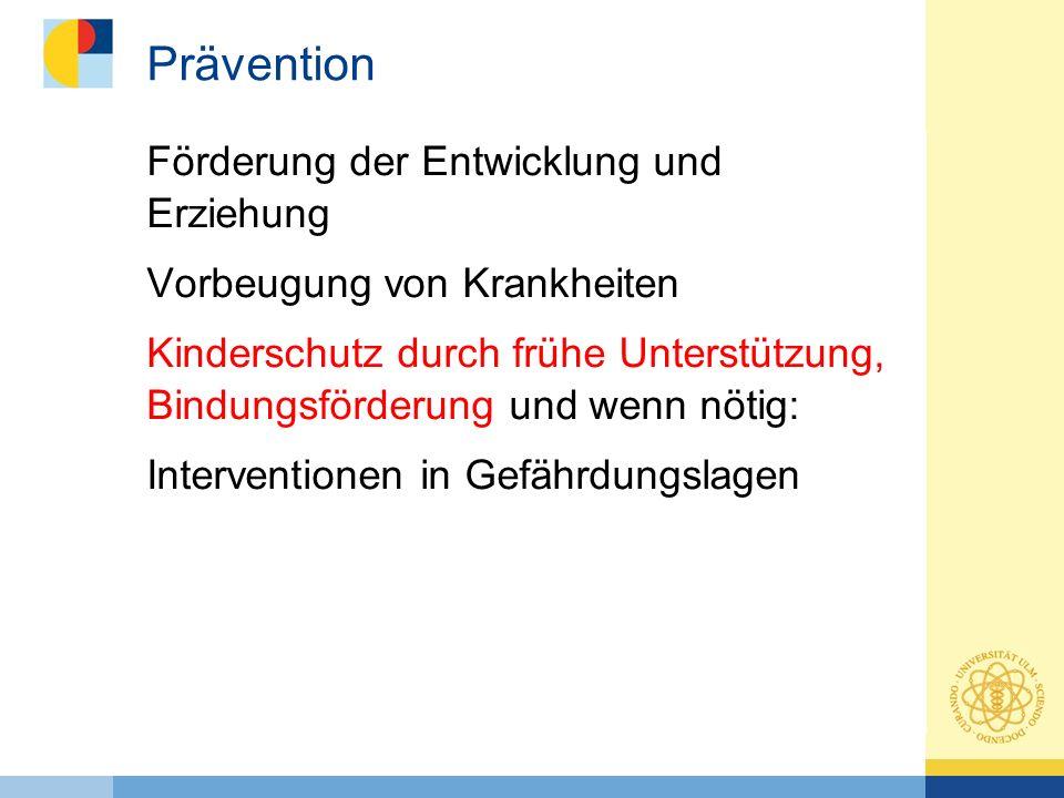 Prävention Förderung der Entwicklung und Erziehung