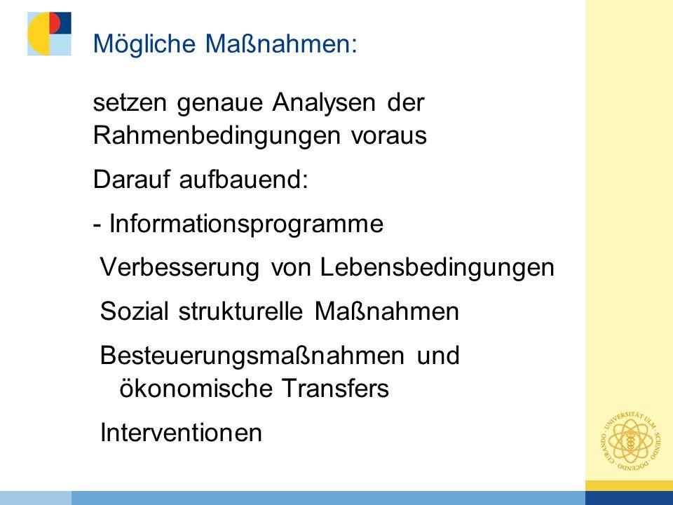 Mögliche Maßnahmen: setzen genaue Analysen der Rahmenbedingungen voraus. Darauf aufbauend: - Informationsprogramme.