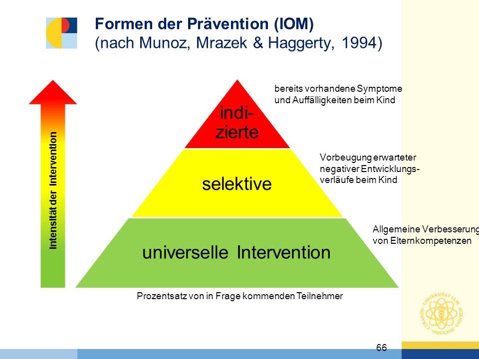 Formen der Prävention (IOM) (nach Munoz, Mrazek & Haggerty, 1994)