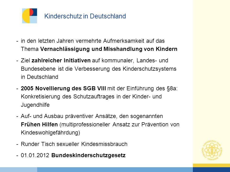 Kinderschutz in Deutschland