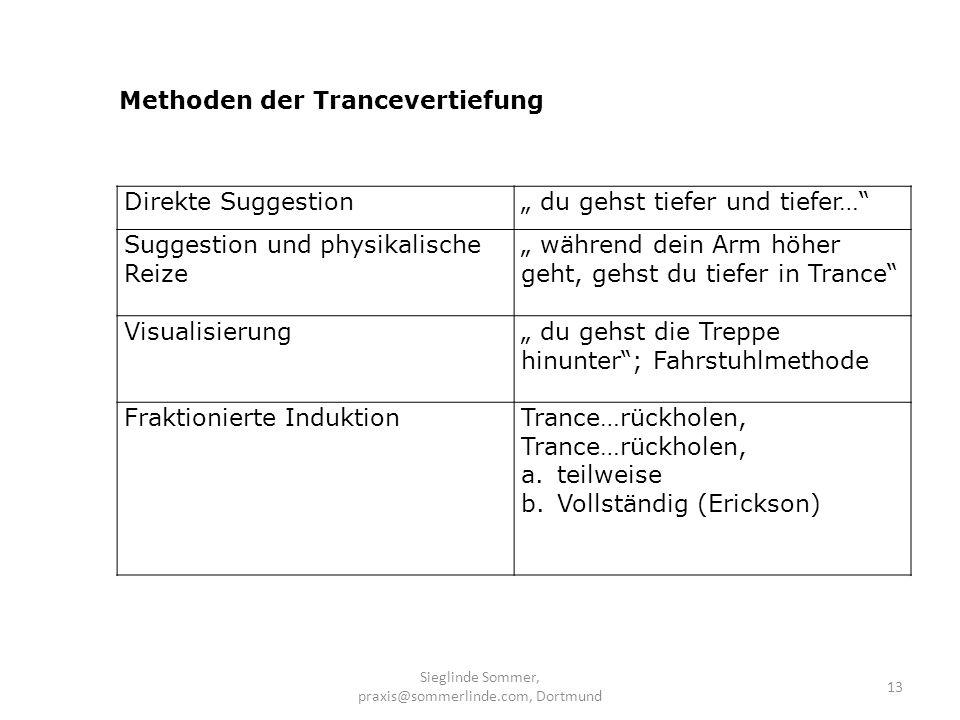 Sieglinde Sommer, praxis@sommerlinde.com, Dortmund