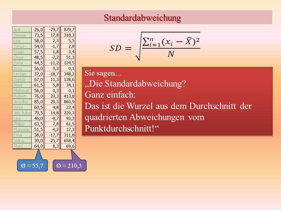 """""""Die Standardabweichung Ganz einfach:"""