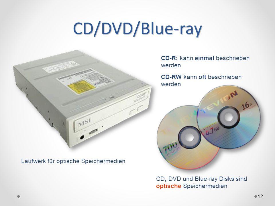 CD/DVD/Blue-ray CD-R: kann einmal beschrieben werden
