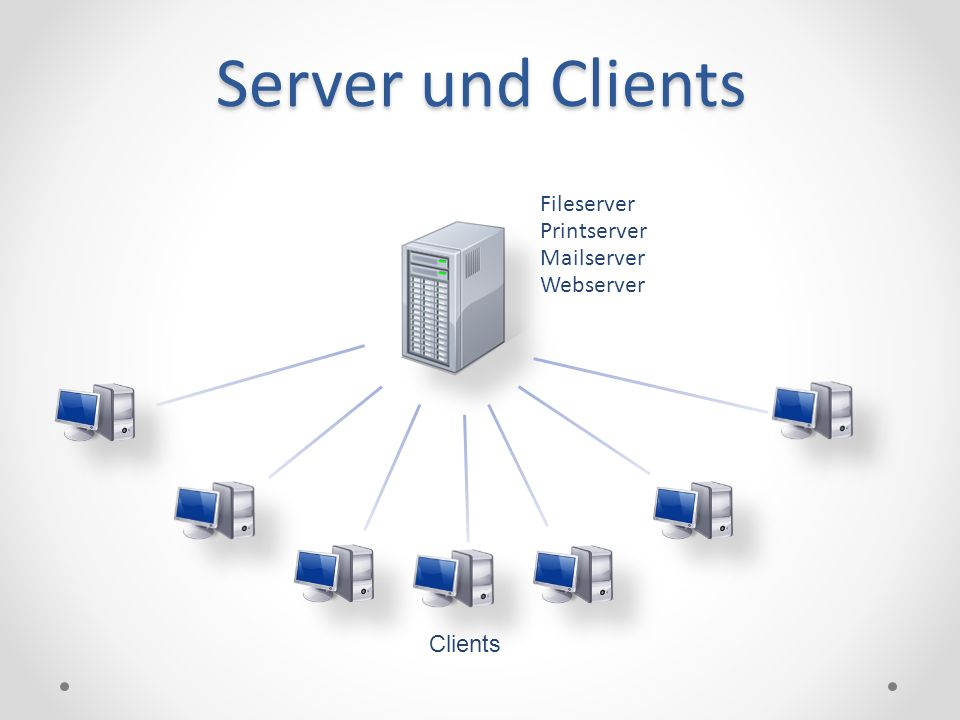 Server und Clients Fileserver Printserver Mailserver Webserver Clients