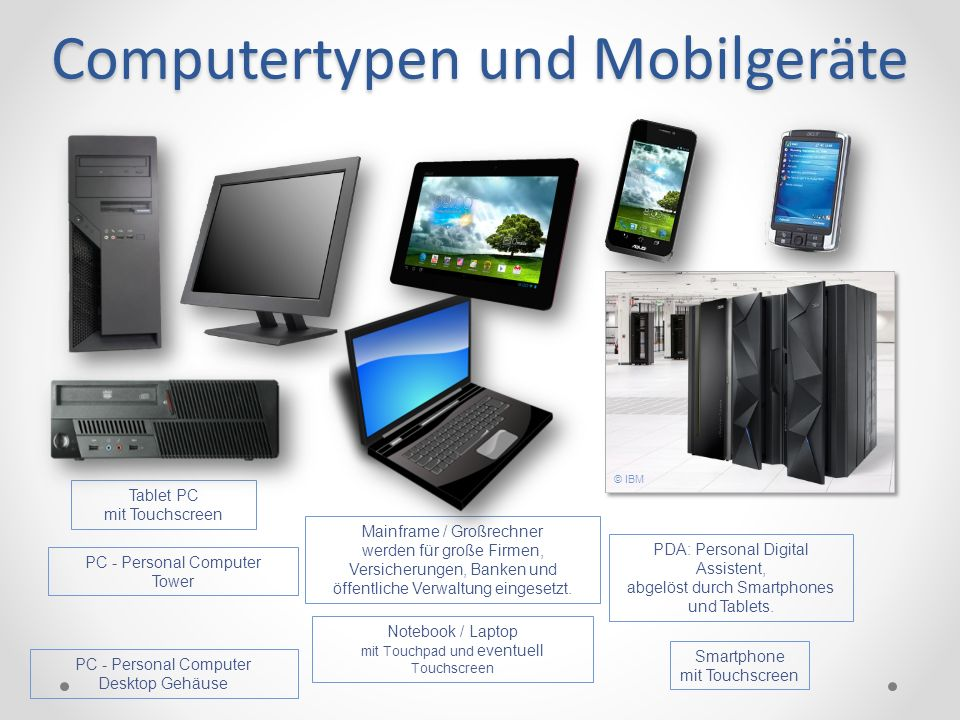 Computertypen und Mobilgeräte