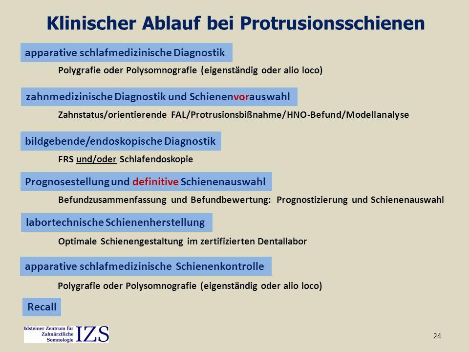 Klinischer Ablauf bei Protrusionsschienen