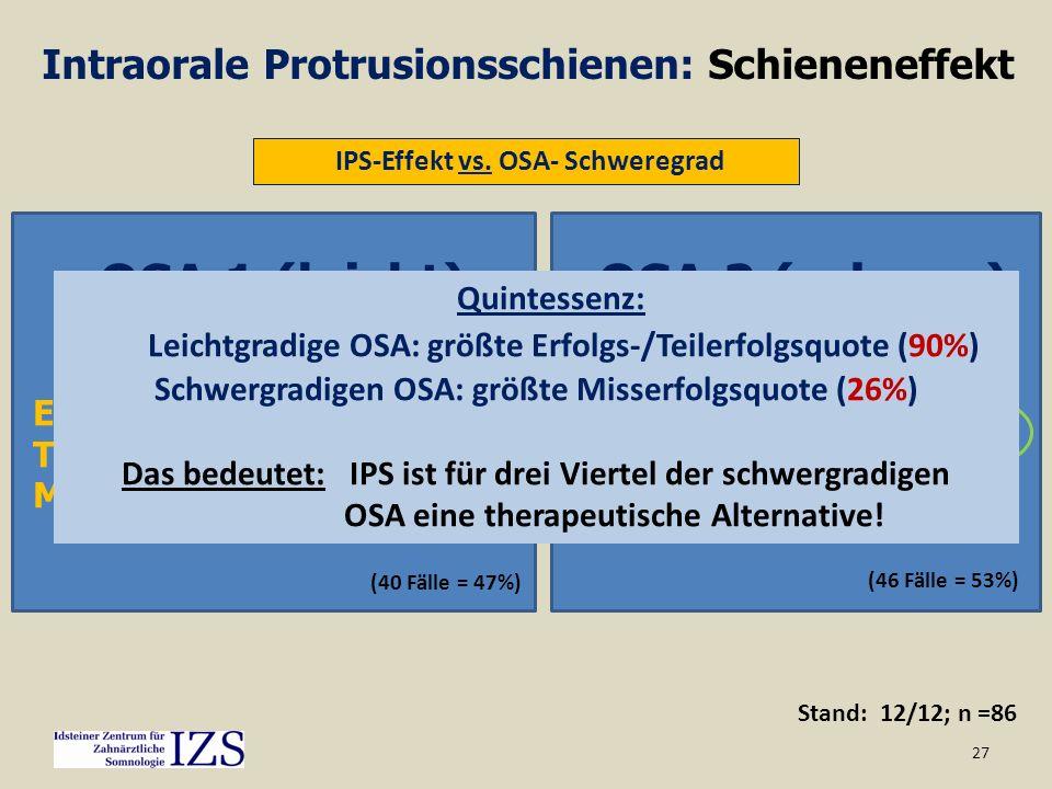 OSA 1 (leicht) OSA 2 (schwer)