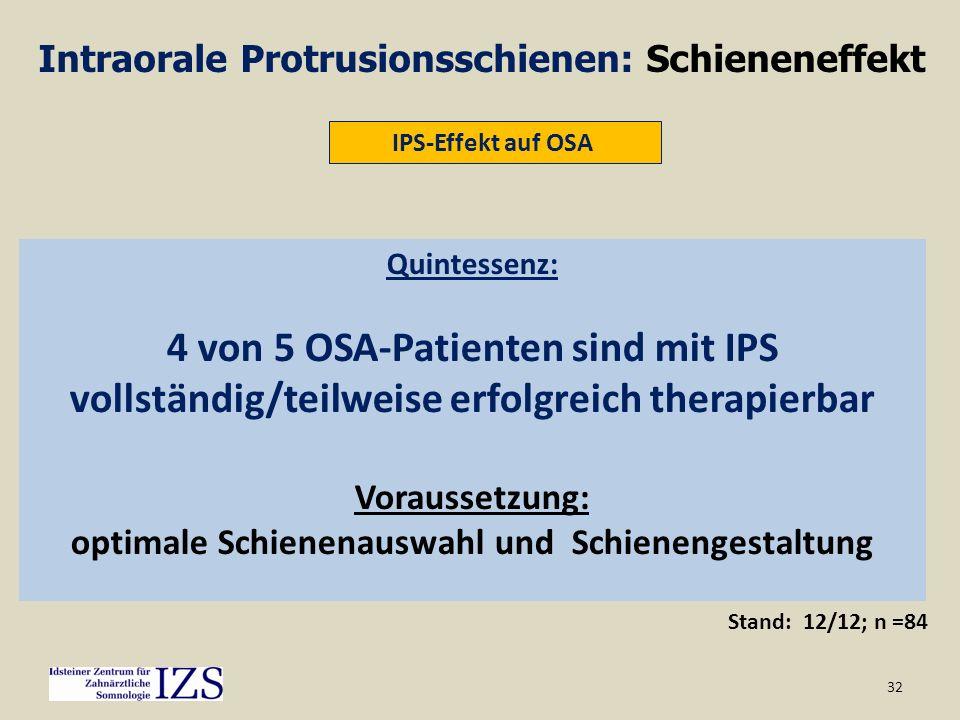 Erfolg Teilerfolg Misserfolg 4 von 5 OSA-Patienten sind mit IPS