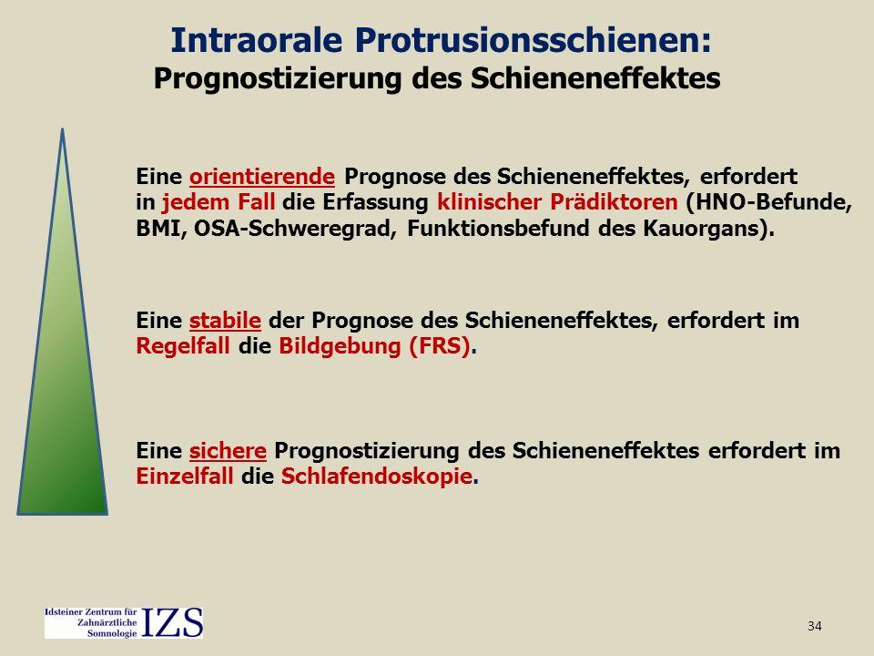 Intraorale Protrusionsschienen: Prognostizierung des Schieneneffektes